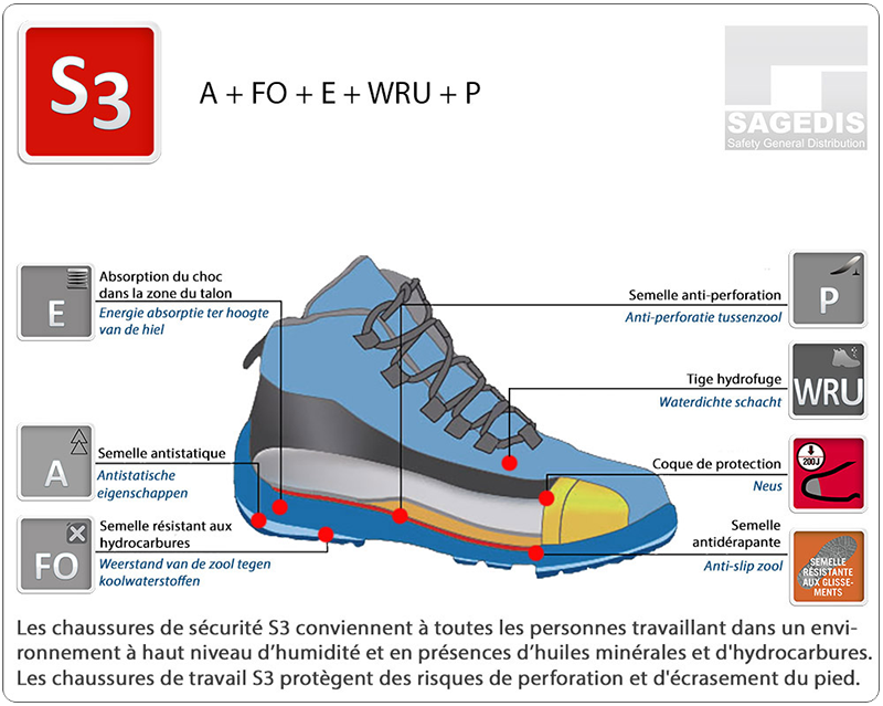 vente chaude en ligne 0bfd0 303e8 GRANITE - S3 SRC - Chaussures de sécurité